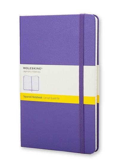 Carnetel violet cu pagini albe in patratele de la Moleskine